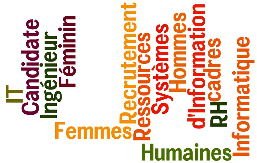 Read more about the article Du rôle des femmes en informatique