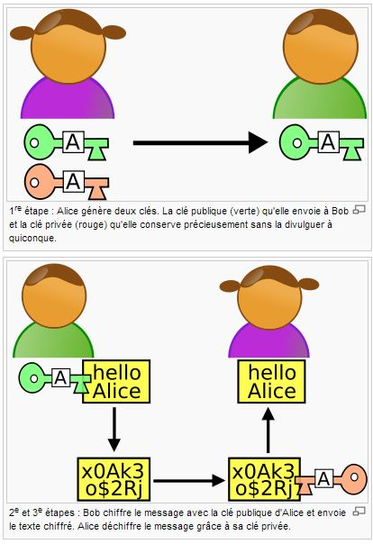 schema_chiffrement