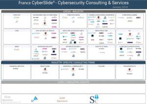 France CyberSlide©