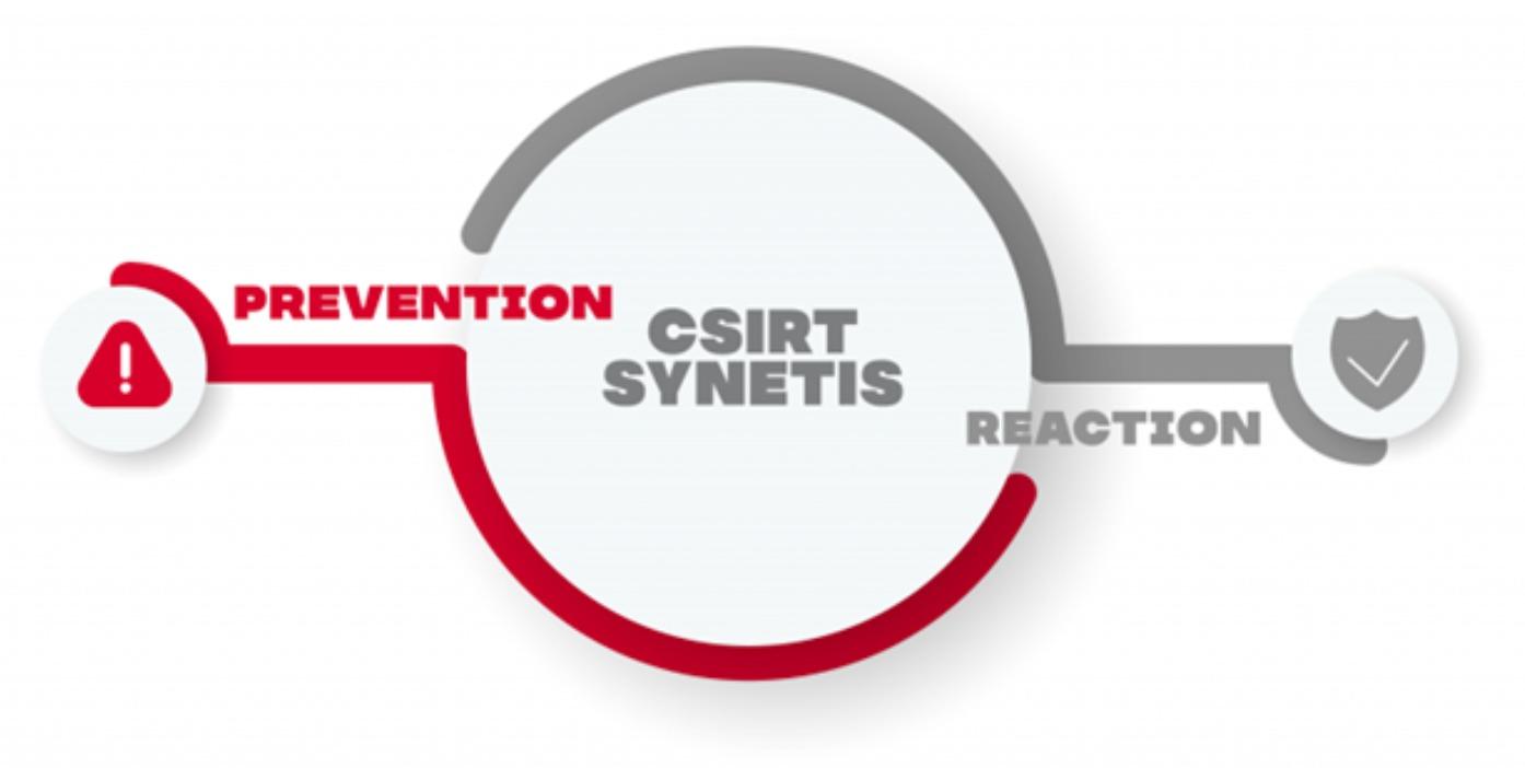 response-incident-csirt-synetis pattern
