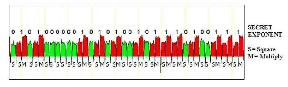 L'attribut alt de cette image est vide, son nom de fichier est bruit-electromagnetique.png.