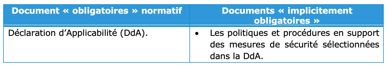 tableau-docs-obligatoires