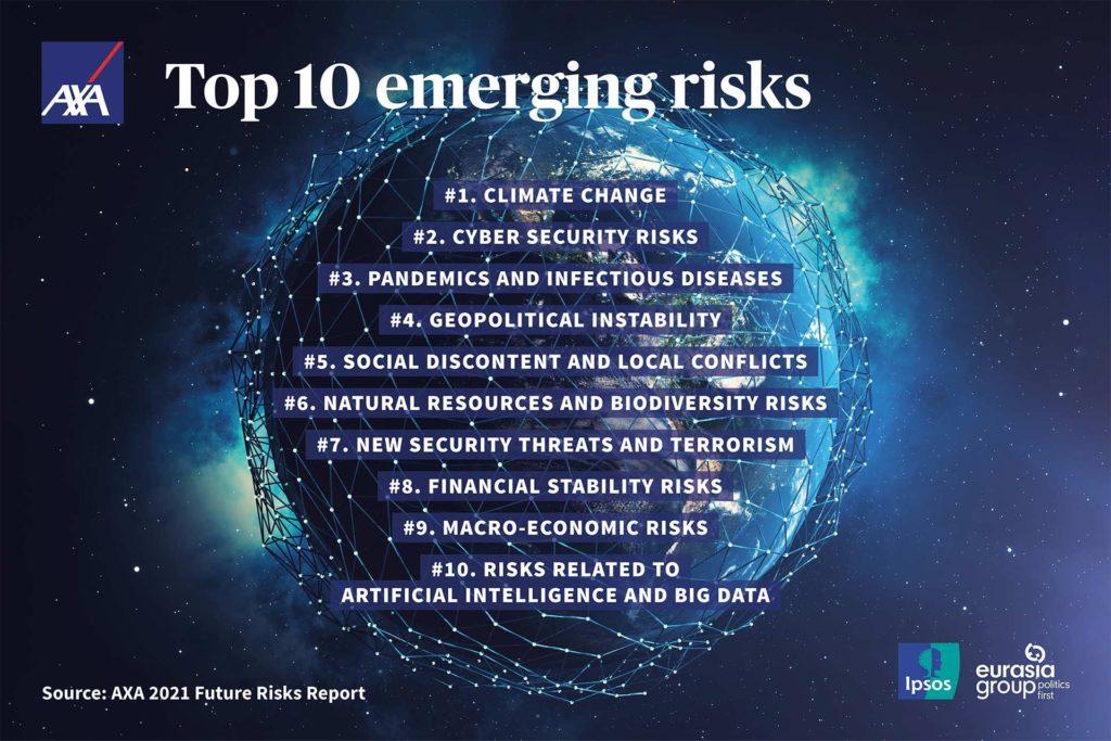 TOP10_risques_emergent